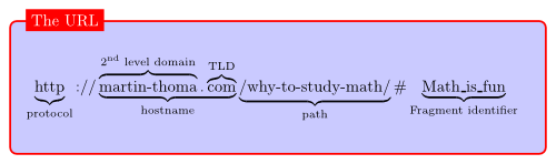 Url-structure - on-page seo