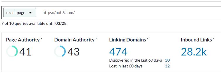 nob6 blog stats