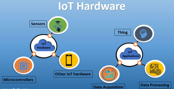 Smart IoT devices using DIY electronic parts and sensors